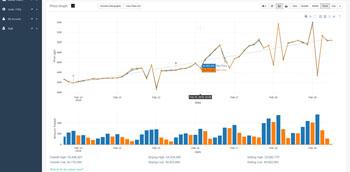 Superior Graphs - GE Tracker